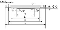 Заглушки фланцевые (АТК 24.200.02-90)